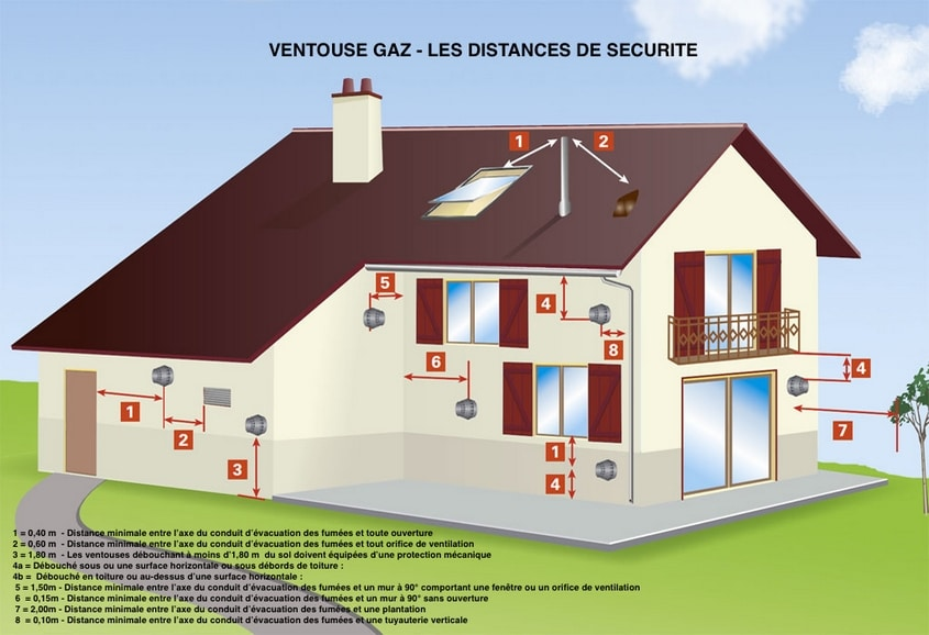 Photo 845x578 - Raccordement étanche - VENTOUSE GAZ - LES DISTANCES DE SECURITE